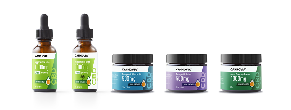 Wholesale CBD Products by Cannovia