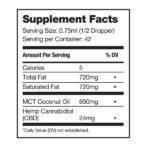 Hemp Based CBD oil supplement facts