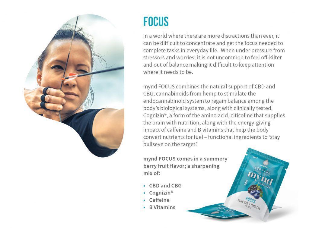 Mynd Product Details • Cannovia CBD - Better Wellness, Naturally