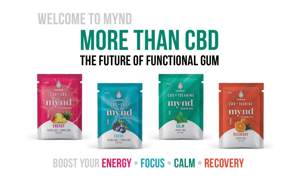 Mynd the Future of Functional Gym • Cannovia CBD - Better Wellness, Naturally