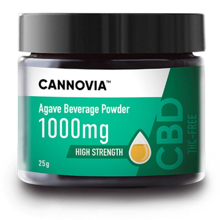 Peppermint CBD Oil Drops 1000mg - THC FREE Oil | Cannovia CBD
